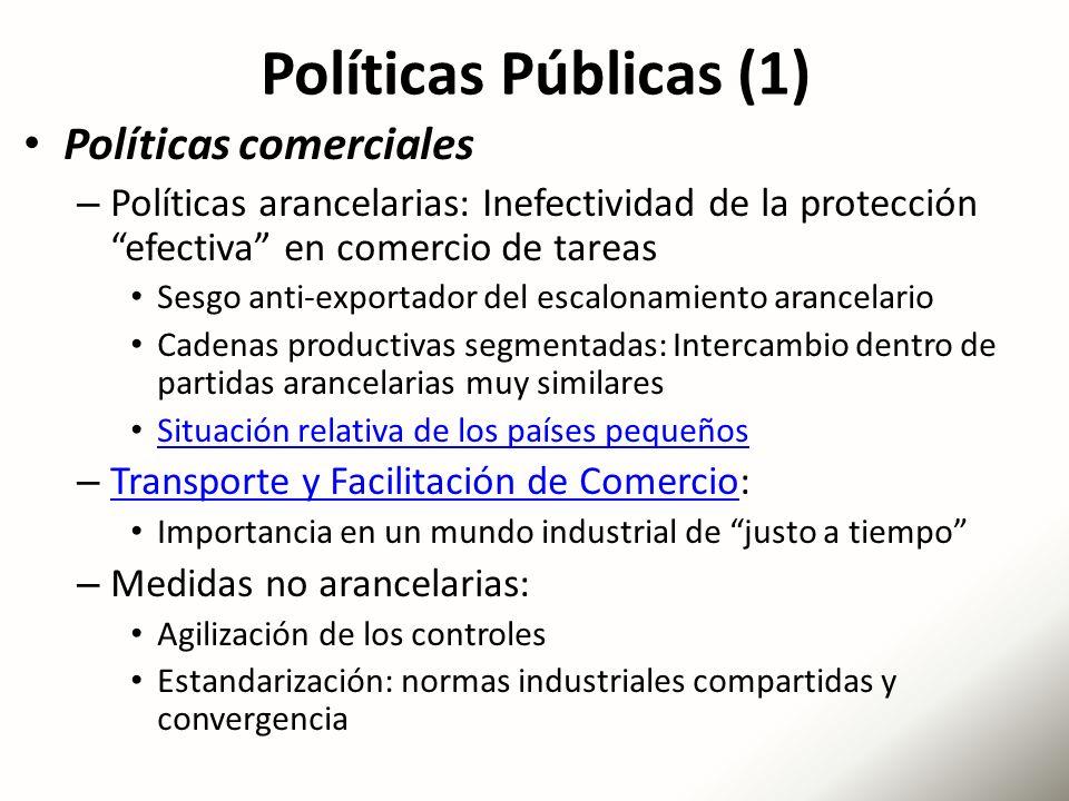 Políticas Públicas (1) Políticas comerciales
