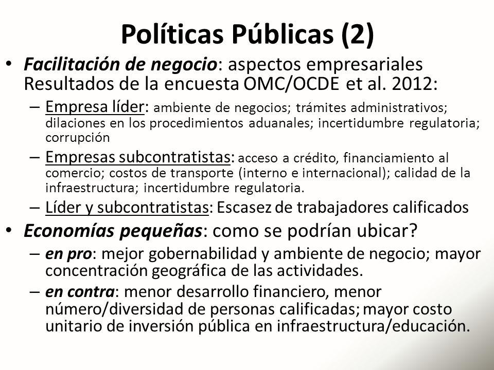 Políticas Públicas (2) Facilitación de negocio: aspectos empresariales Resultados de la encuesta OMC/OCDE et al. 2012: