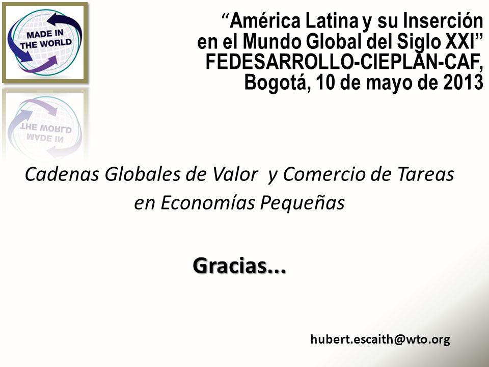 Cadenas Globales de Valor y Comercio de Tareas