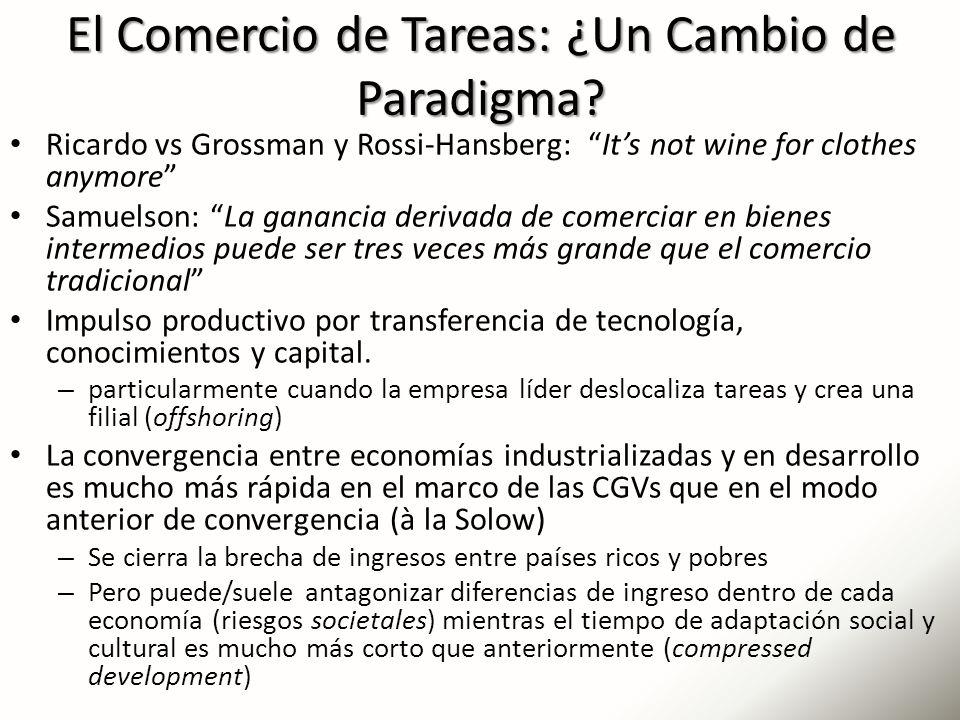 El Comercio de Tareas: ¿Un Cambio de Paradigma