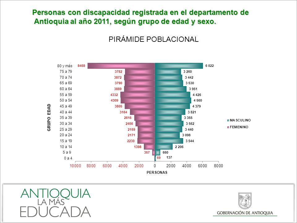 Personas con discapacidad registrada en el departamento de Antioquia al año 2011, según grupo de edad y sexo.