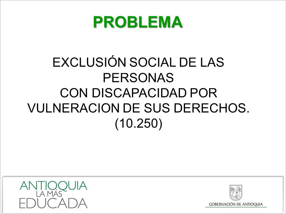 PROBLEMA EXCLUSIÓN SOCIAL DE LAS PERSONAS