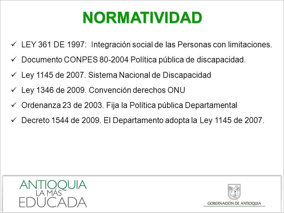 NORMATIVIDAD LEY 361 DE 1997: Integración social de las Personas con limitaciones. Documento CONPES 80-2004 Política pública de discapacidad.