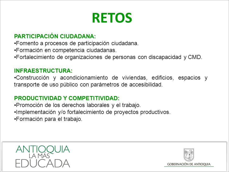 RETOS PARTICIPACIÓN CIUDADANA: