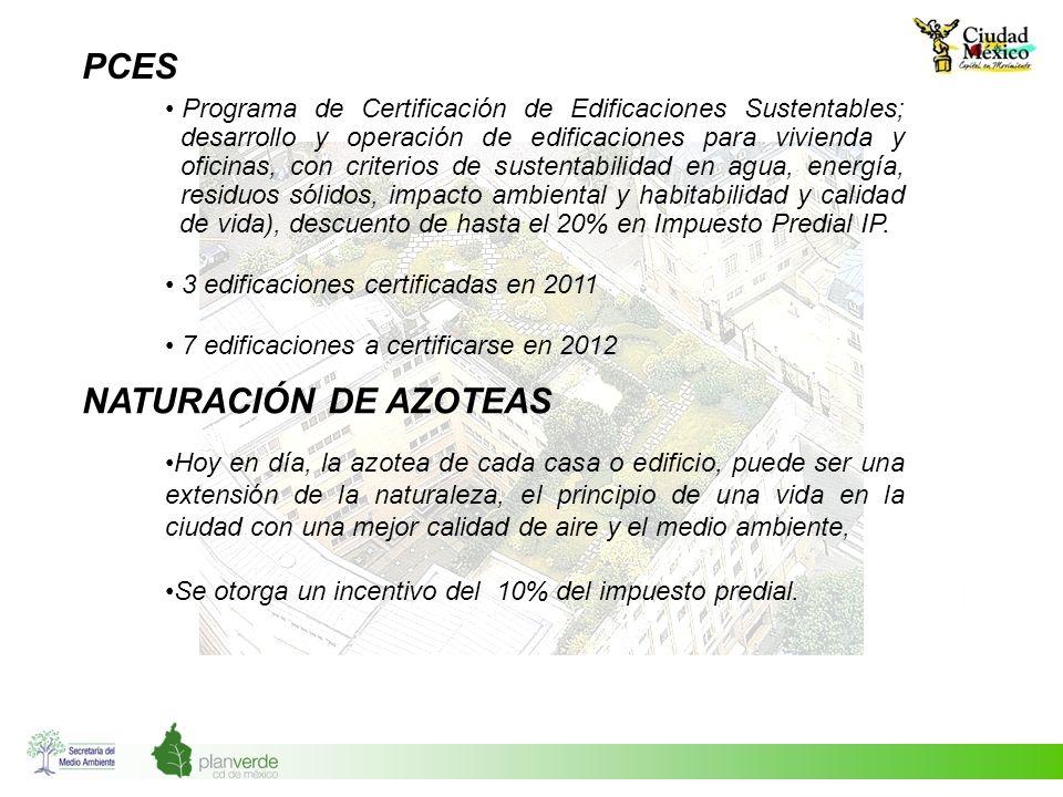 PCES NATURACIÓN DE AZOTEAS