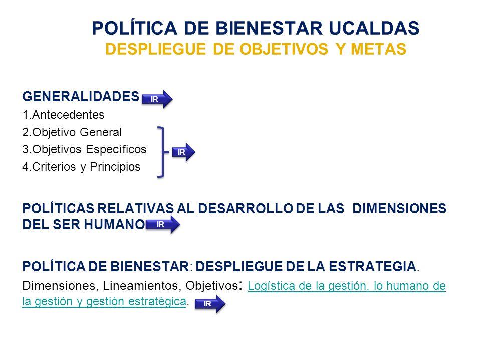 POLÍTICA DE BIENESTAR UCALDAS DESPLIEGUE DE OBJETIVOS Y METAS