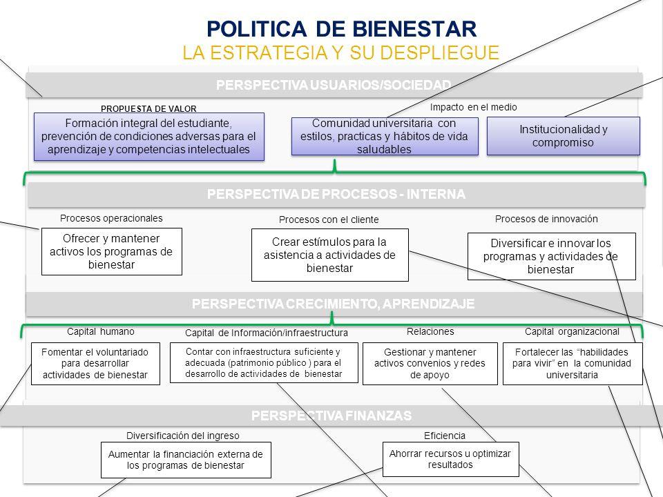 POLITICA DE BIENESTAR LA ESTRATEGIA Y SU DESPLIEGUE