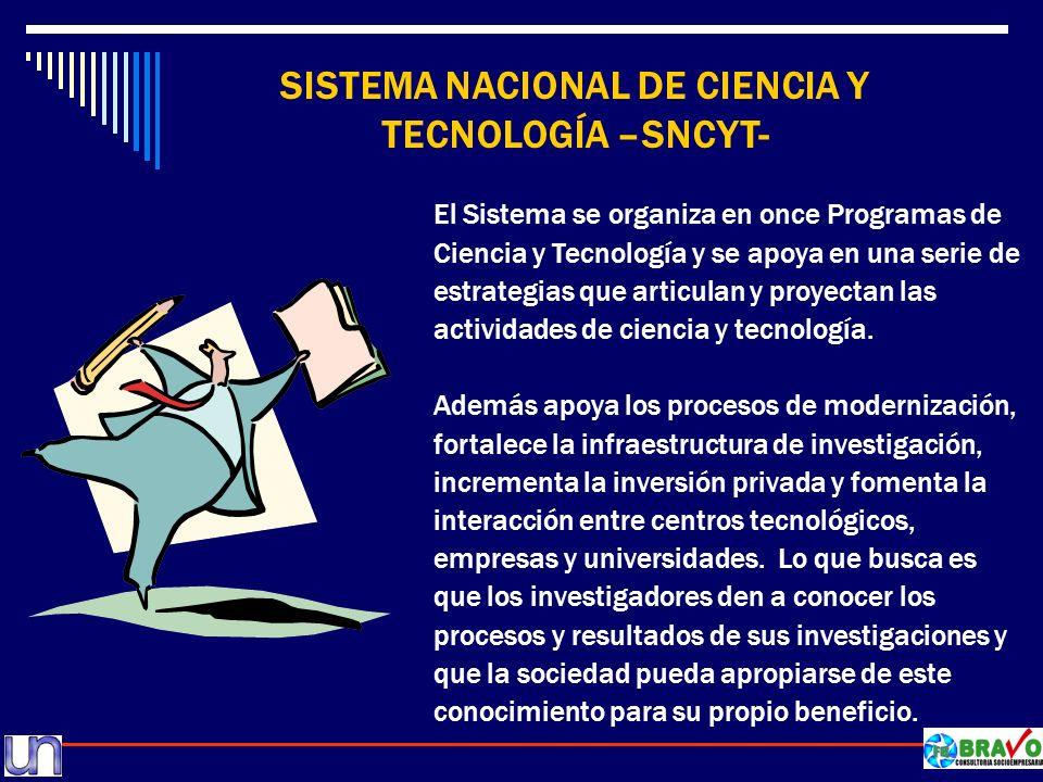 SISTEMA NACIONAL DE CIENCIA Y TECNOLOGÍA –SNCYT-