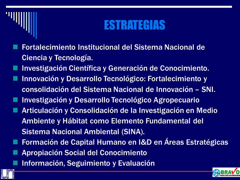 ESTRATEGIAS Fortalecimiento Institucional del Sistema Nacional de Ciencia y Tecnología. Investigación Científica y Generación de Conocimiento.