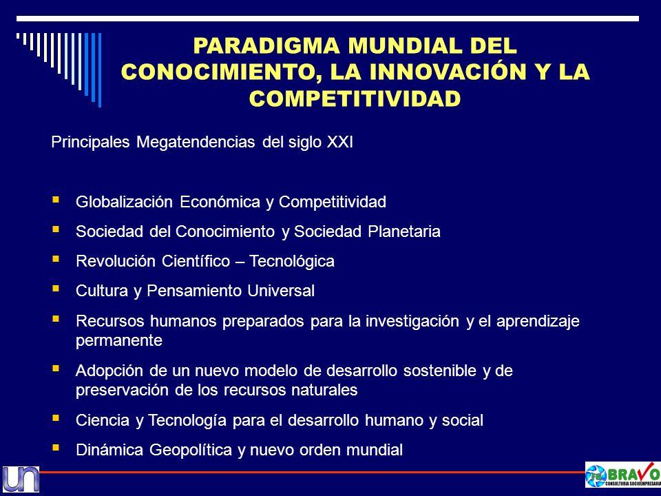 PARADIGMA MUNDIAL DEL CONOCIMIENTO, LA INNOVACIÓN Y LA COMPETITIVIDAD