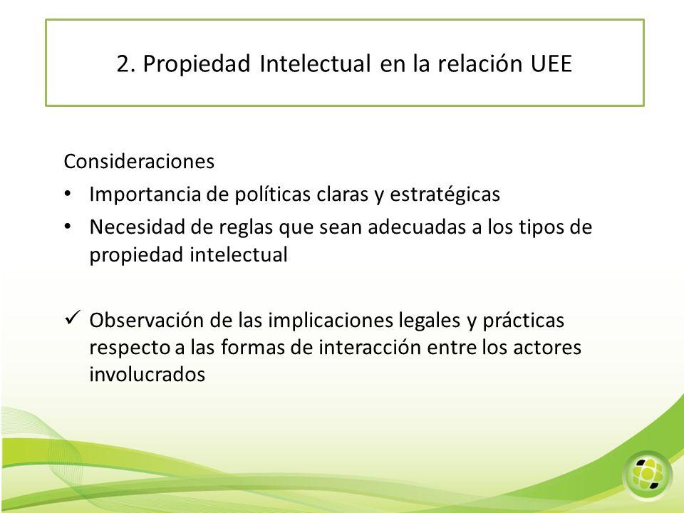 2. Propiedad intelectual en la relación Universidad-Empresa-Estado