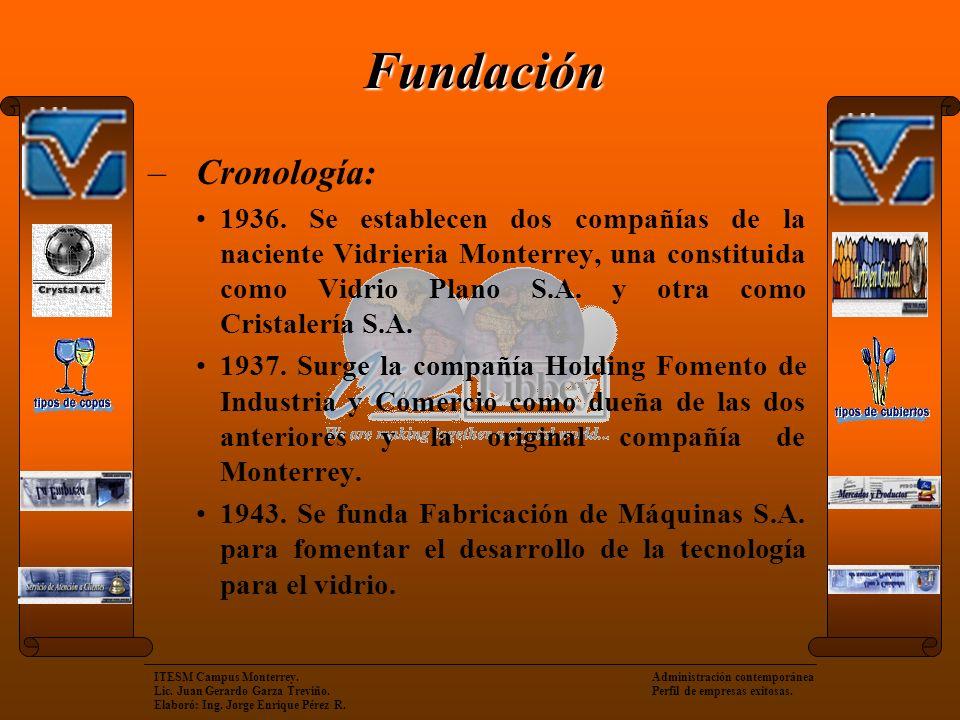 Fundación Cronología: