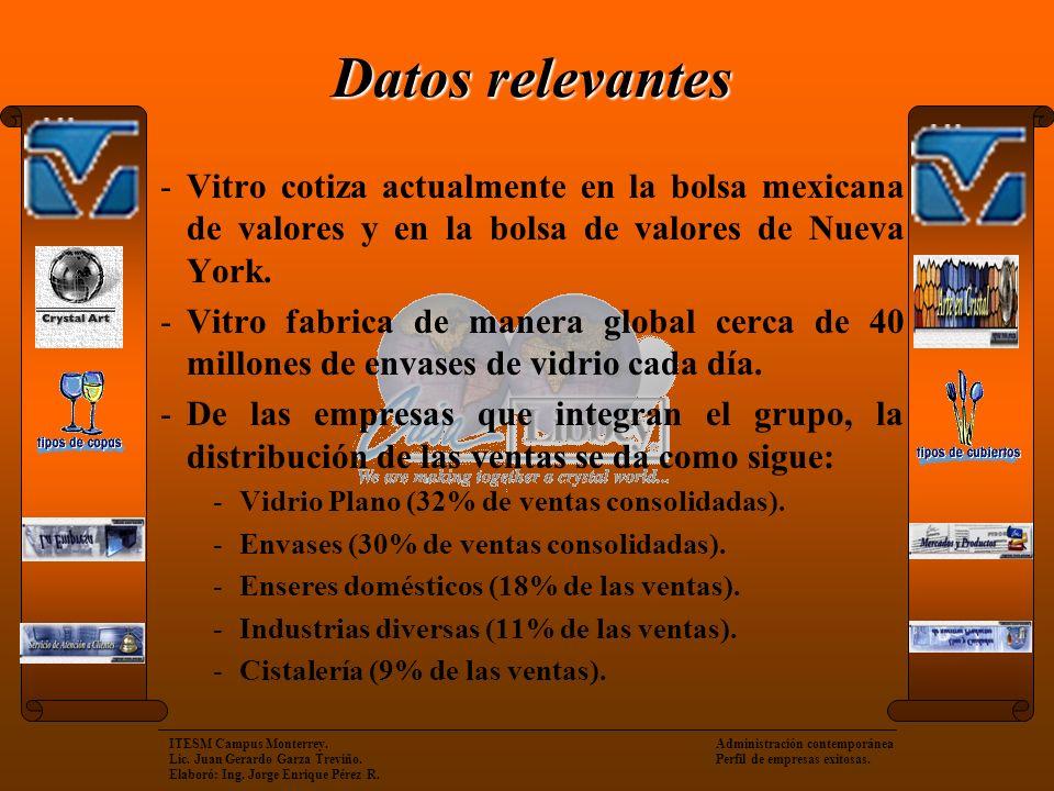 Datos relevantes Vitro cotiza actualmente en la bolsa mexicana de valores y en la bolsa de valores de Nueva York.