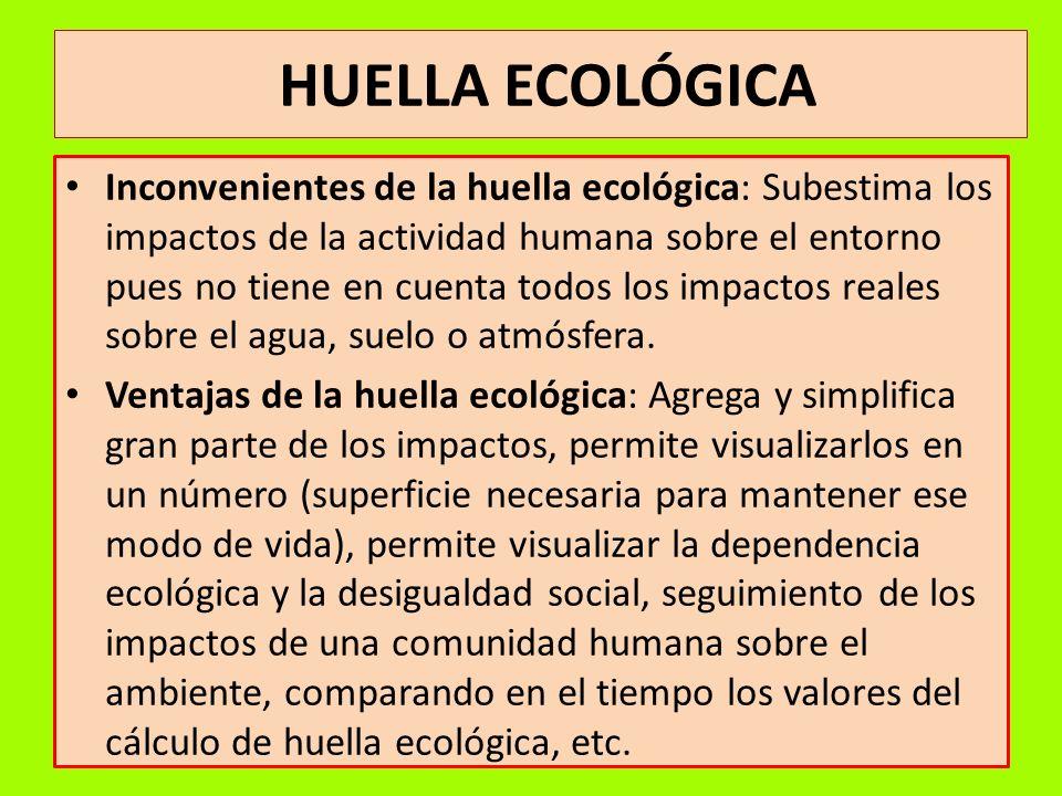 HUELLA ECOLÓGICA