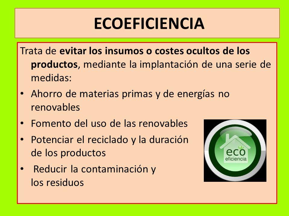 ECOEFICIENCIA Trata de evitar los insumos o costes ocultos de los productos, mediante la implantación de una serie de medidas: