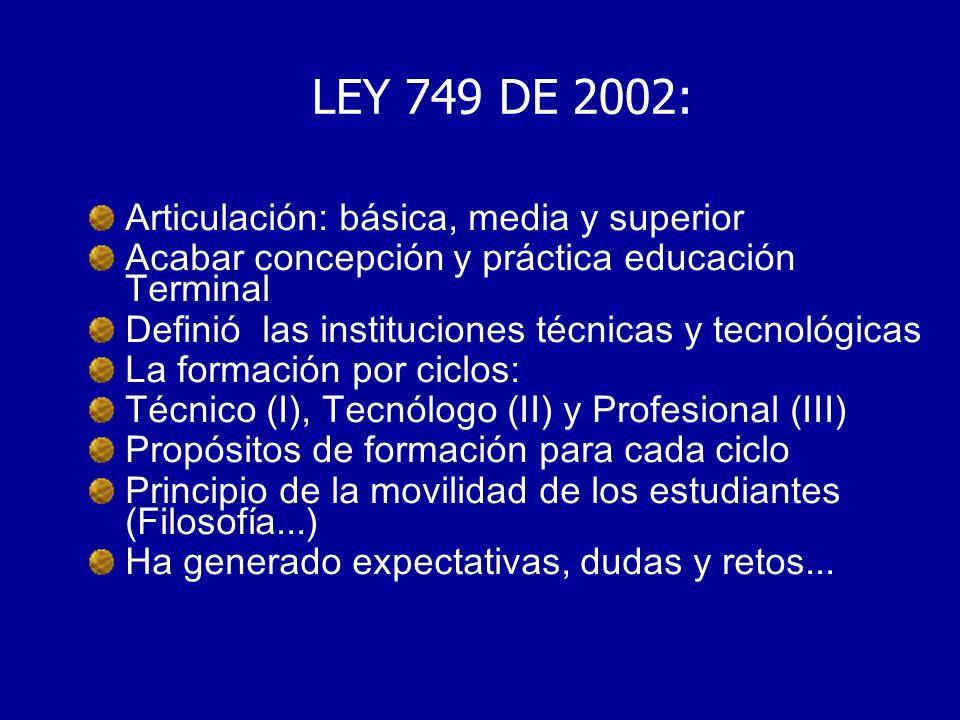 LEY 749 DE 2002: Articulación: básica, media y superior