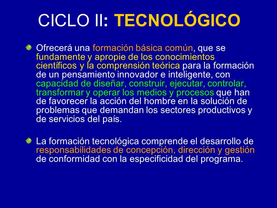 CICLO II: TECNOLÓGICO