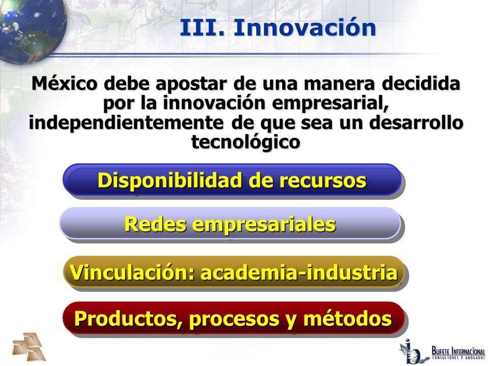 III. Innovación Disponibilidad de recursos Redes empresariales