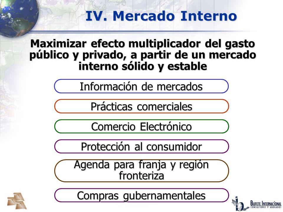 IV. Mercado Interno Maximizar efecto multiplicador del gasto público y privado, a partir de un mercado interno sólido y estable.