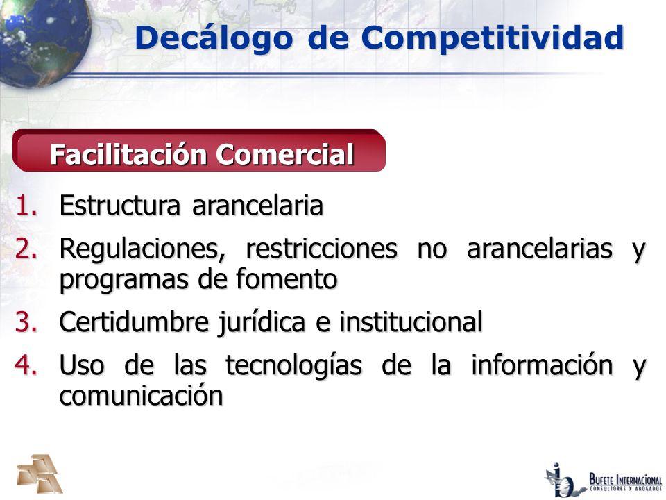 Decálogo de Competitividad Facilitación Comercial