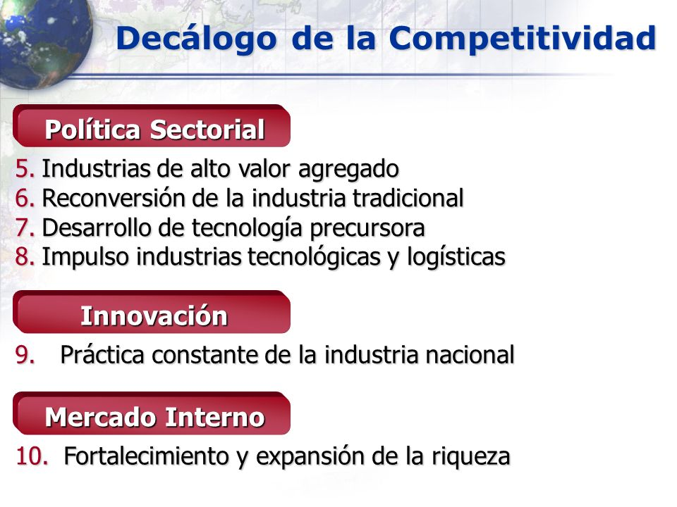 Decálogo de la Competitividad