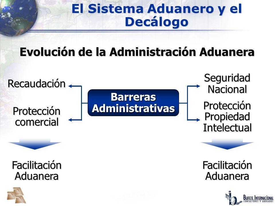 El Sistema Aduanero y el Decálogo