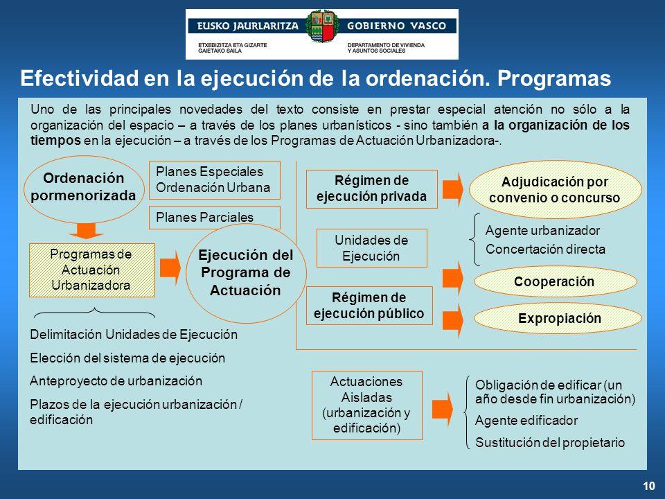 Efectividad en la ejecución de la ordenación. Programas