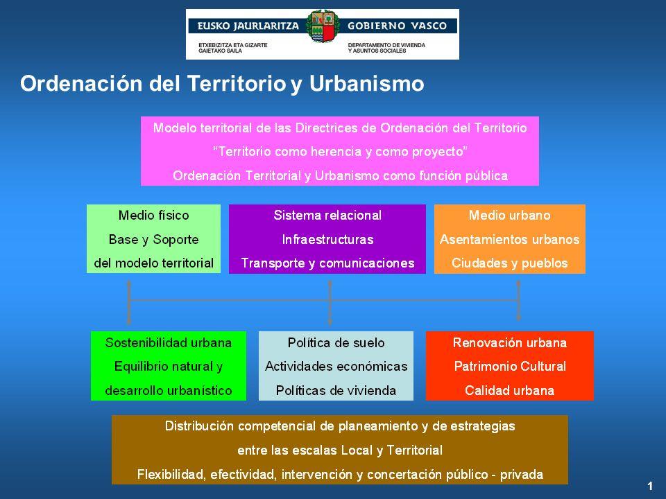 Ordenación del Territorio y Urbanismo