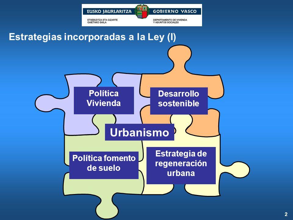 Urbanismo Estrategias incorporadas a la Ley (I) Política Vivienda