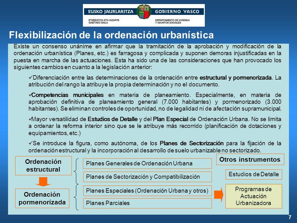 Ordenación estructural Ordenación pormenorizada