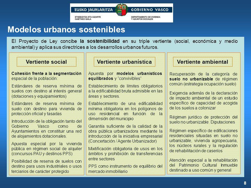 Vertiente urbanística