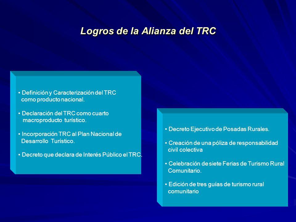 Logros de la Alianza del TRC