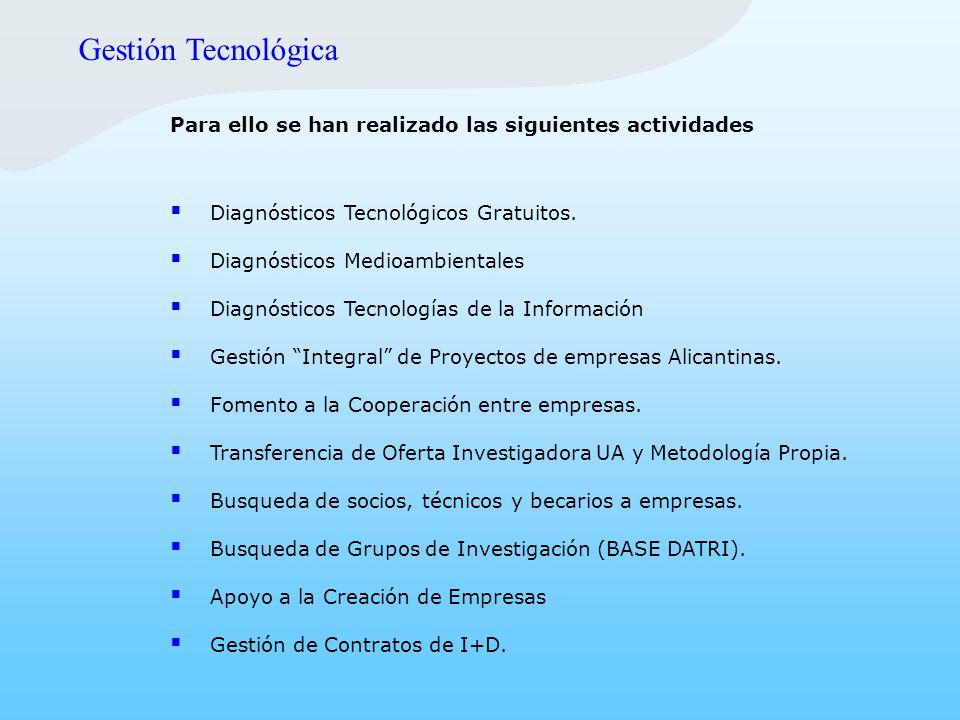 Gestión Tecnológica Para ello se han realizado las siguientes actividades. Diagnósticos Tecnológicos Gratuitos.
