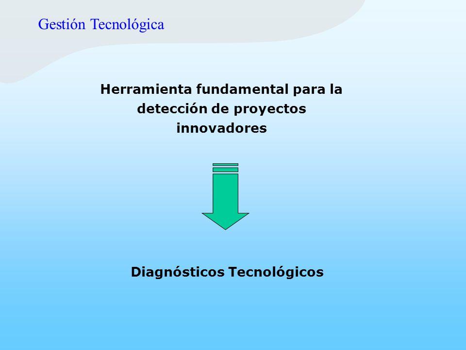 Herramienta fundamental para la detección de proyectos innovadores