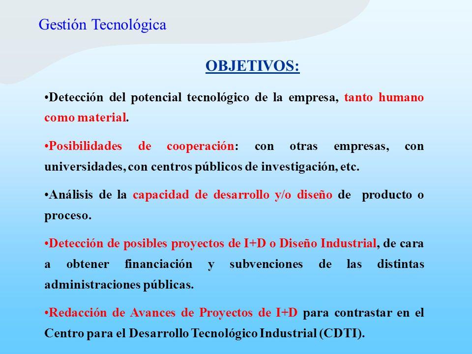 Gestión Tecnológica OBJETIVOS: