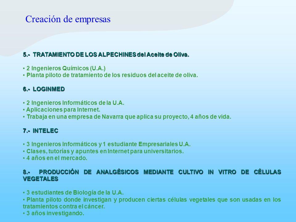 Creación de empresas 5.- TRATAMIENTO DE LOS ALPECHINES del Aceite de Oliva. 2 Ingenieros Químicos (U.A.)