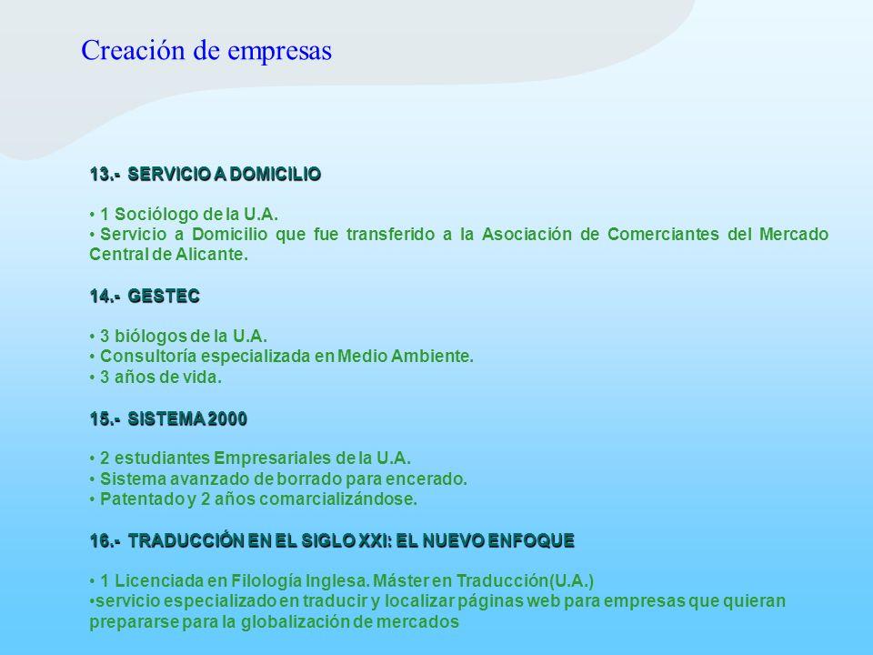Creación de empresas 13.- SERVICIO A DOMICILIO 1 Sociólogo de la U.A.