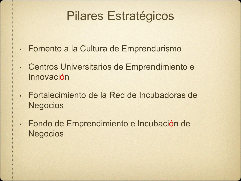 Pilares Estratégicos Fomento a la Cultura de Emprendurismo