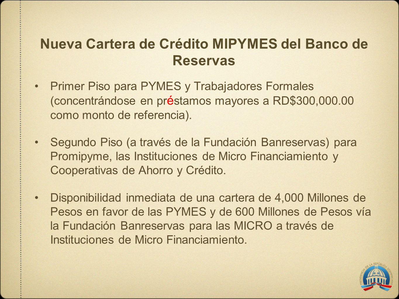 Nueva Cartera de Crédito MIPYMES del Banco de Reservas
