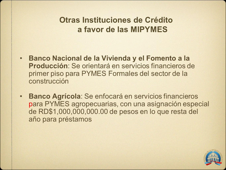 Otras Instituciones de Crédito a favor de las MIPYMES