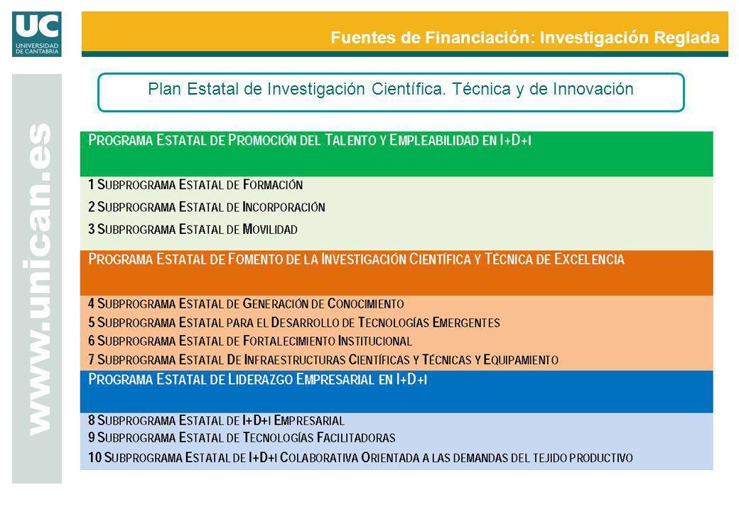 Plan Estatal de Investigación Científica. Técnica y de Innovación