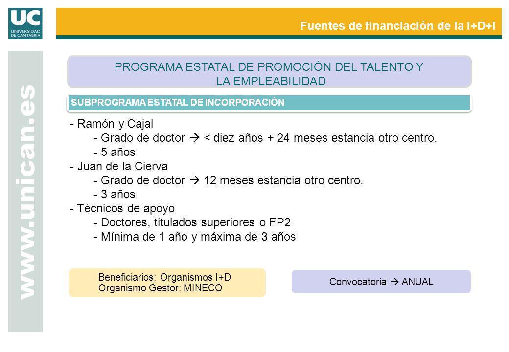 PROGRAMA ESTATAL DE PROMOCIÓN DEL TALENTO Y
