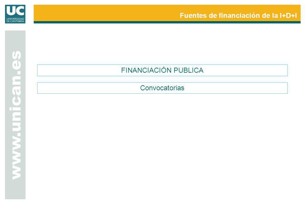 www.unican.es Fuentes de financiación de la I+D+I FINANCIACIÓN PUBLICA