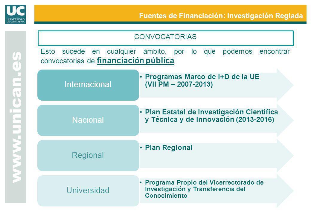 www.unican.es Internacional Nacional Regional Universidad