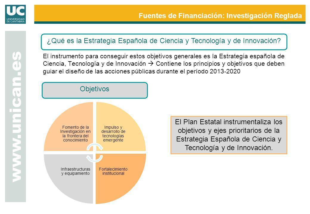 www.unican.es Fuentes de Financiación: Investigación Reglada