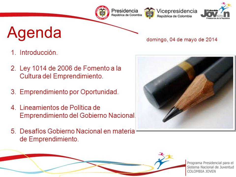 Agenda miércoles, 29 de marzo de 2017. Introducción. Ley 1014 de 2006 de Fomento a la Cultura del Emprendimiento.