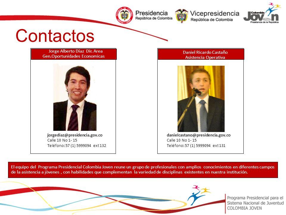 Contactos Jorge Alberto Díaz Dir. Area Gen.Oportunidades Economicas
