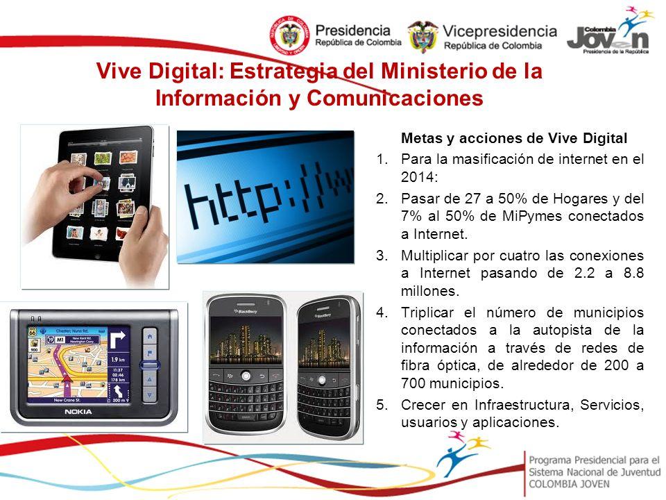 Vive Digital: Estrategia del Ministerio de la Información y Comunicaciones