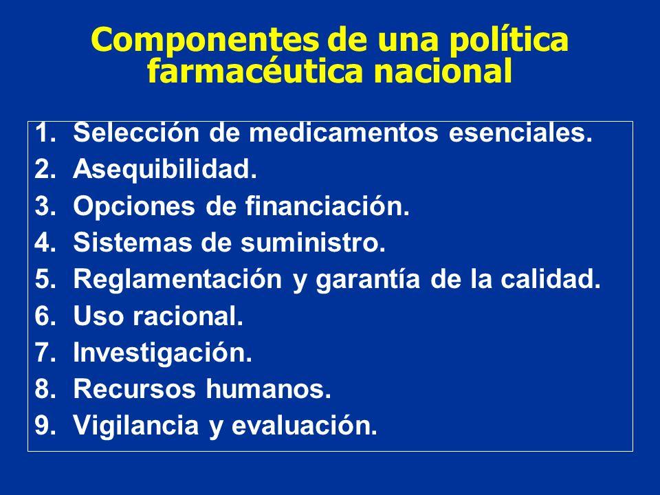 Componentes de una política farmacéutica nacional