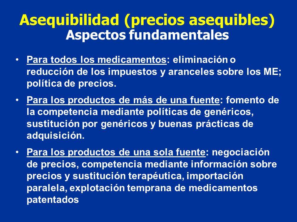 Asequibilidad (precios asequibles) Aspectos fundamentales